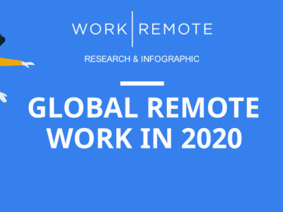 2020 Global Remote Work Research